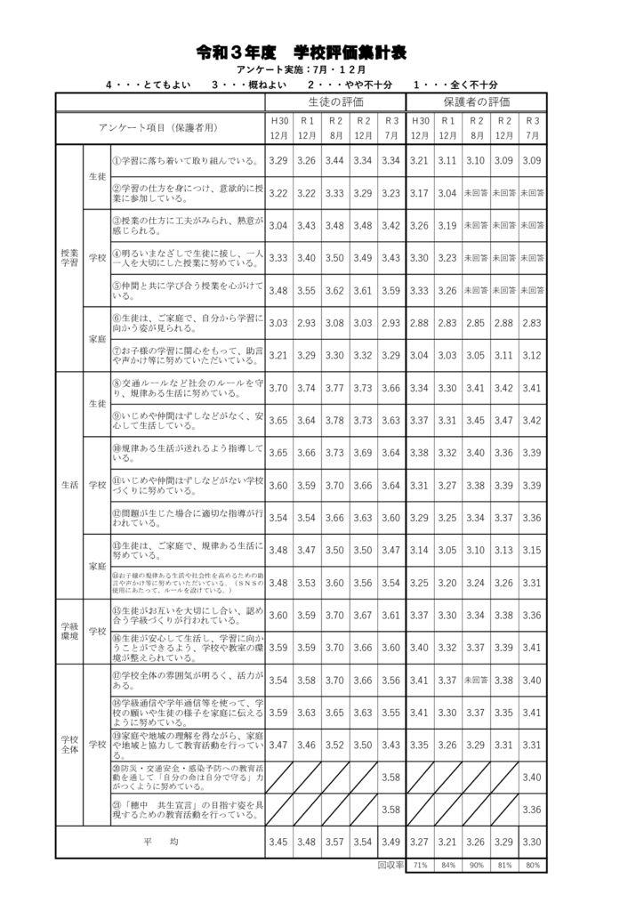 ★R3 gakkouhyouka ho-mupe-jiyouのサムネイル